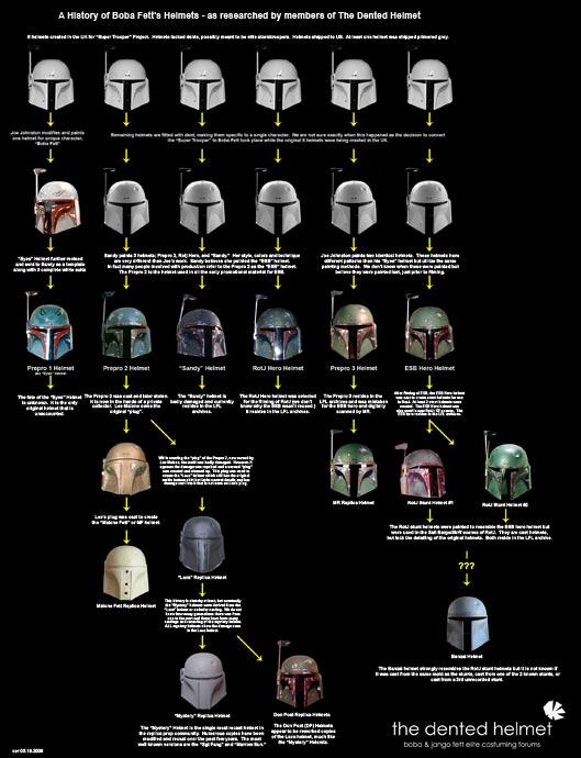fett_helmet_history.jpg