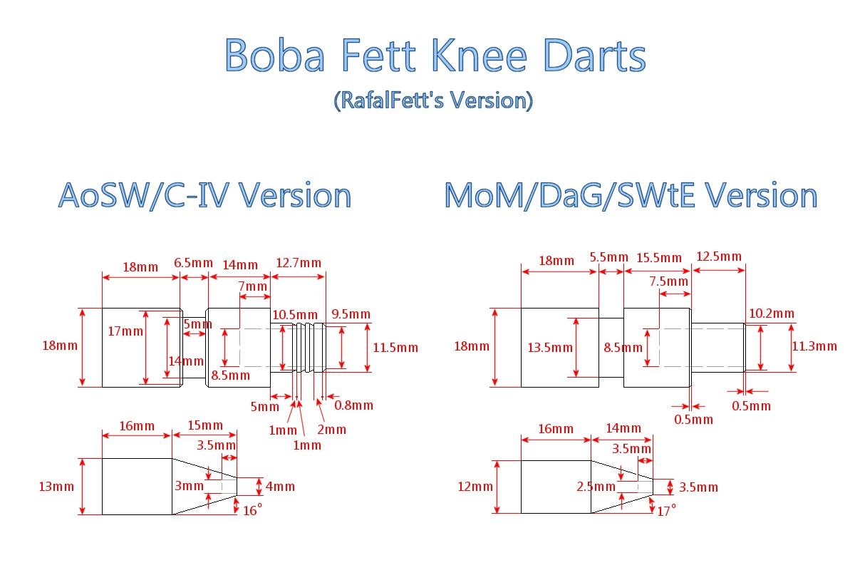 Knee Dart Measurements.jpg
