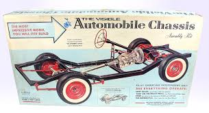 renwal auto chassis.jpg