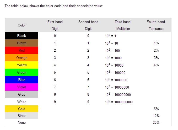 Resistor Color Code Values.jpg
